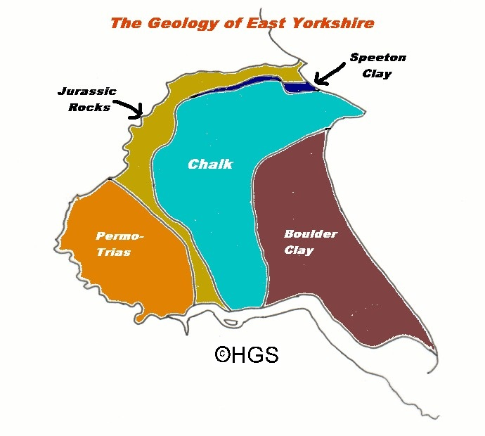 geology of East Yorkshire